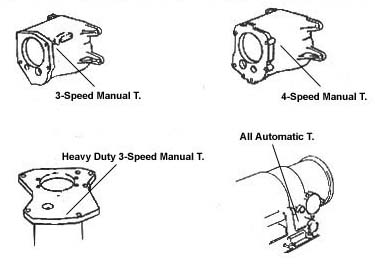 Muncie Transmission Parts Diagram